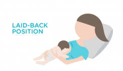 Laid Back Breastfeeding Positions