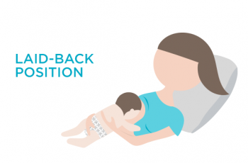 Laid Back Breastfeeding Positions