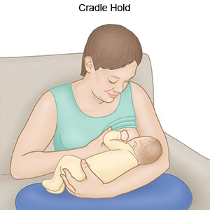 The Cradle Hold Breastfeeding
