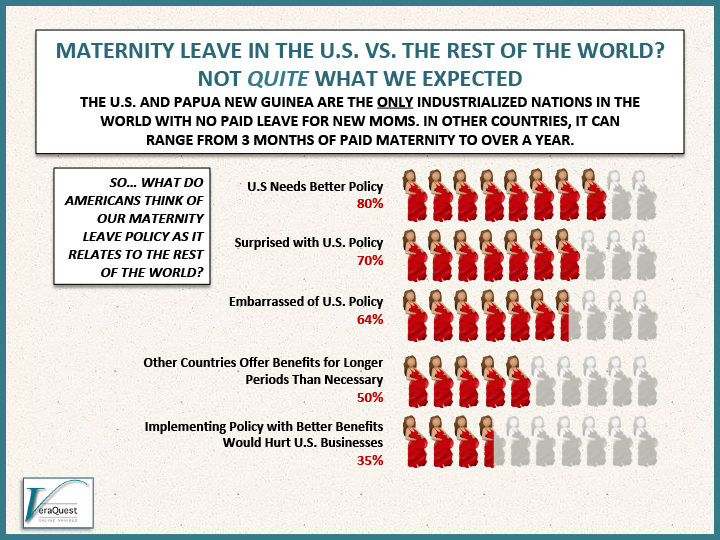 maternity-leave-in-the-us